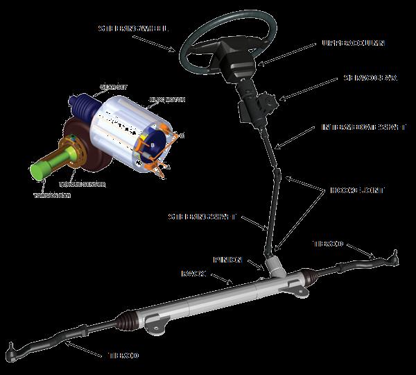 Eps Steering System